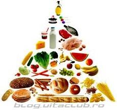 care sunt cele mai sanatoase alimente  din piramida alimentara