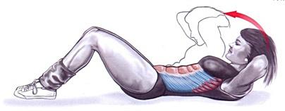 exercitii pentru abdomen din culcat pe spate pe podea