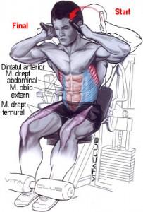 exercitii pentru abdomen efectuate la aparat