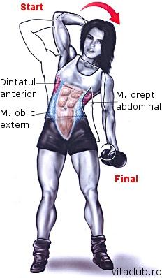 aplecari laterale cu gantere sunt un exercitiu pentru muschii oblici