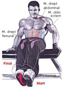 Exercitii-abdomen-Ridicari-de-genunchi