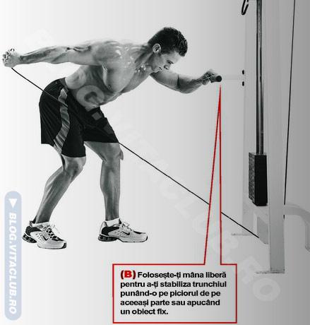 extensii la cablu pentru capul lateral al muschiului triceps