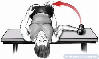 exercitii pentru articulatia umarului cu gantera