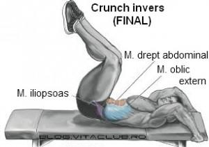 exercitii la aparat pentru muschii abdomenului