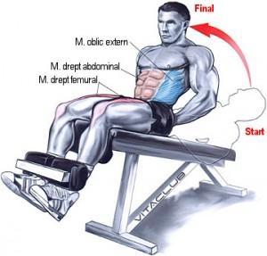 exercitii pentru abdomen la banca inclinata