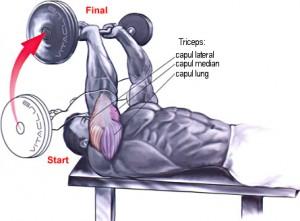extensii cu bara EZ din culcat pe spate pentru muschiul triceps