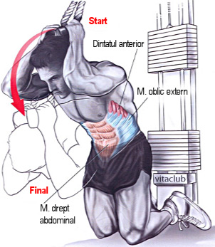 crunch la cablu cu sfoara pentru muschii abdomenului