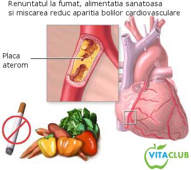 sfaturi si metode de a diminua riscul aparitiei bolilor de inima