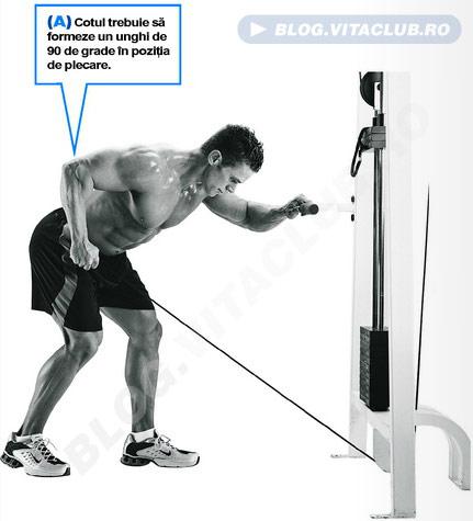 exercitii pentru triceps la helcometru din aplecat