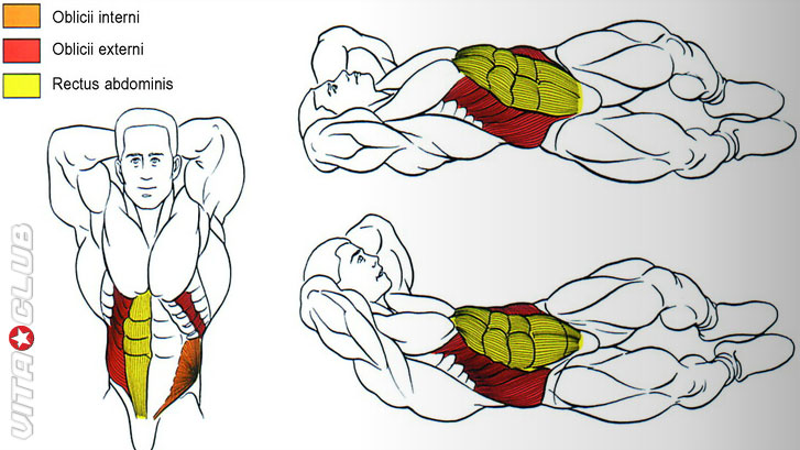 crunch-ul e un exercitiu pentru abdomen